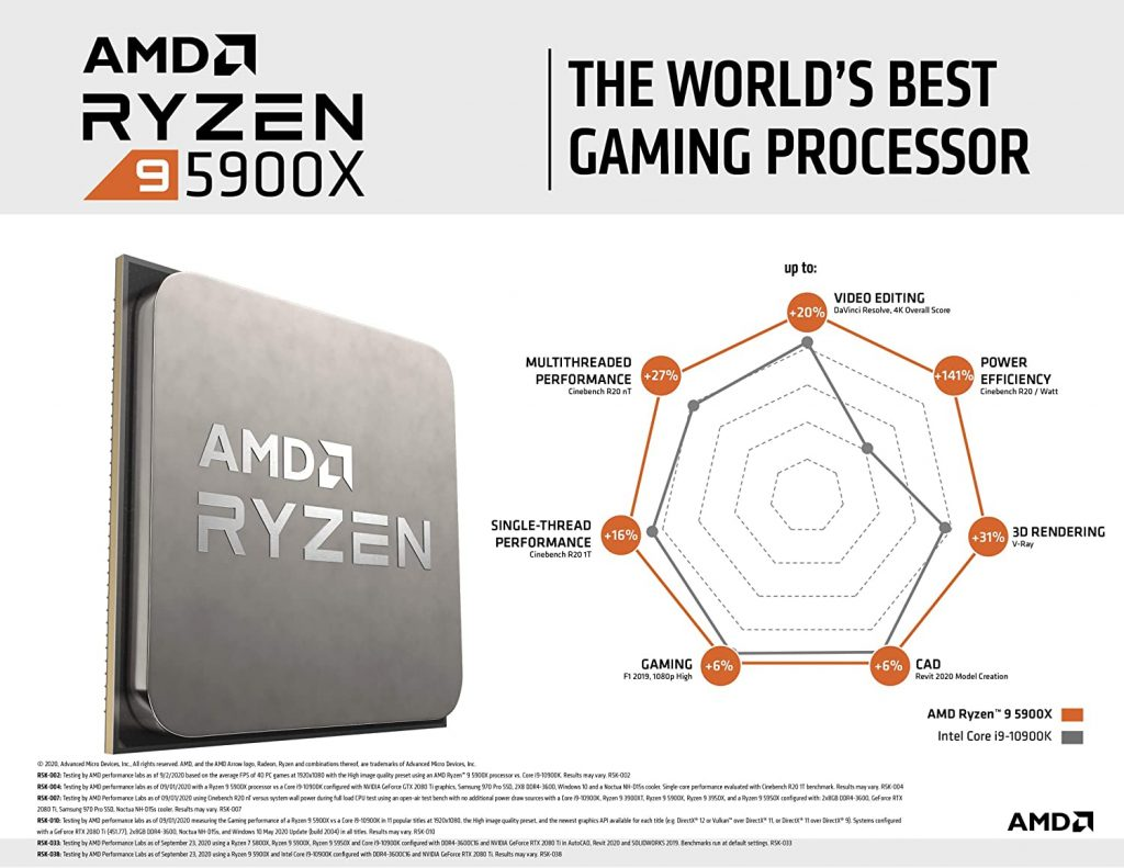 amd ryzon9 5900 features